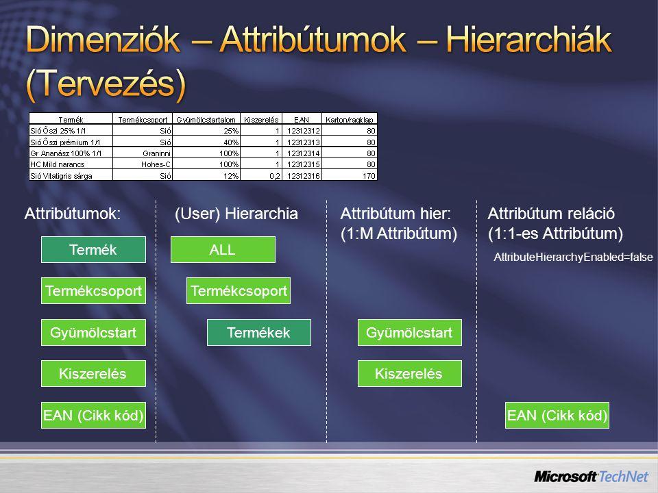 Dimenziók – Attribútumok – Hierarchiák (Tervezés)