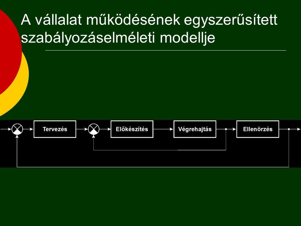A vállalat működésének egyszerűsített szabályozáselméleti modellje