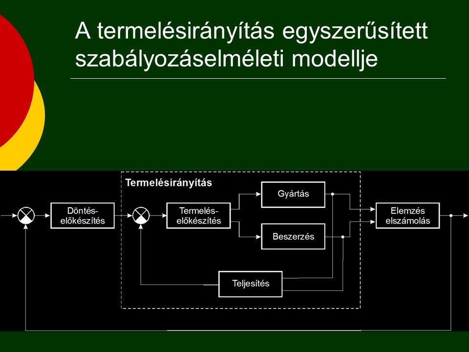 A termelésirányítás egyszerűsített szabályozáselméleti modellje