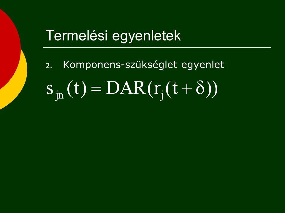 Termelési egyenletek Komponens-szükséglet egyenlet