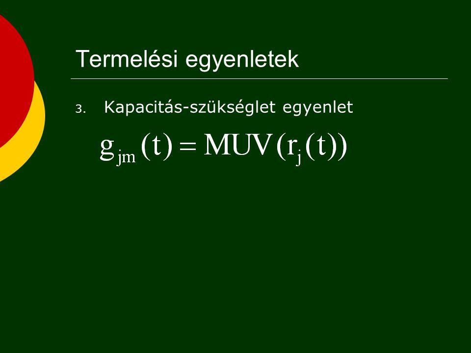 Termelési egyenletek Kapacitás-szükséglet egyenlet