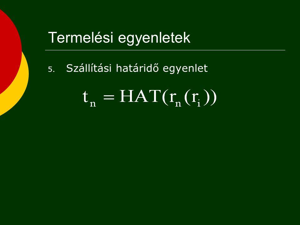 Termelési egyenletek Szállítási határidő egyenlet