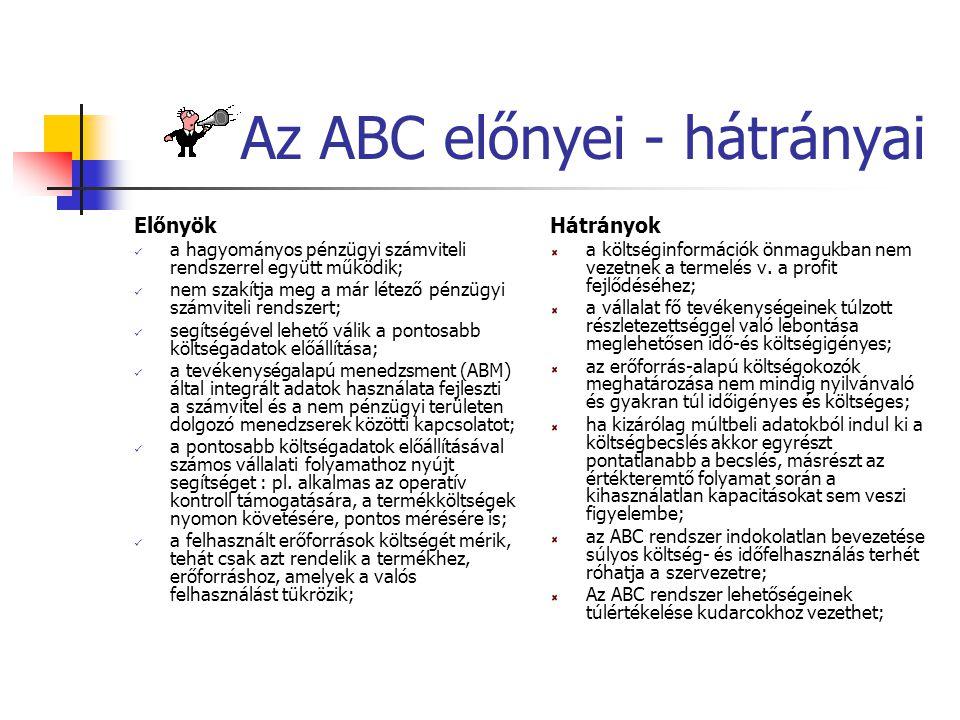 Az ABC előnyei - hátrányai