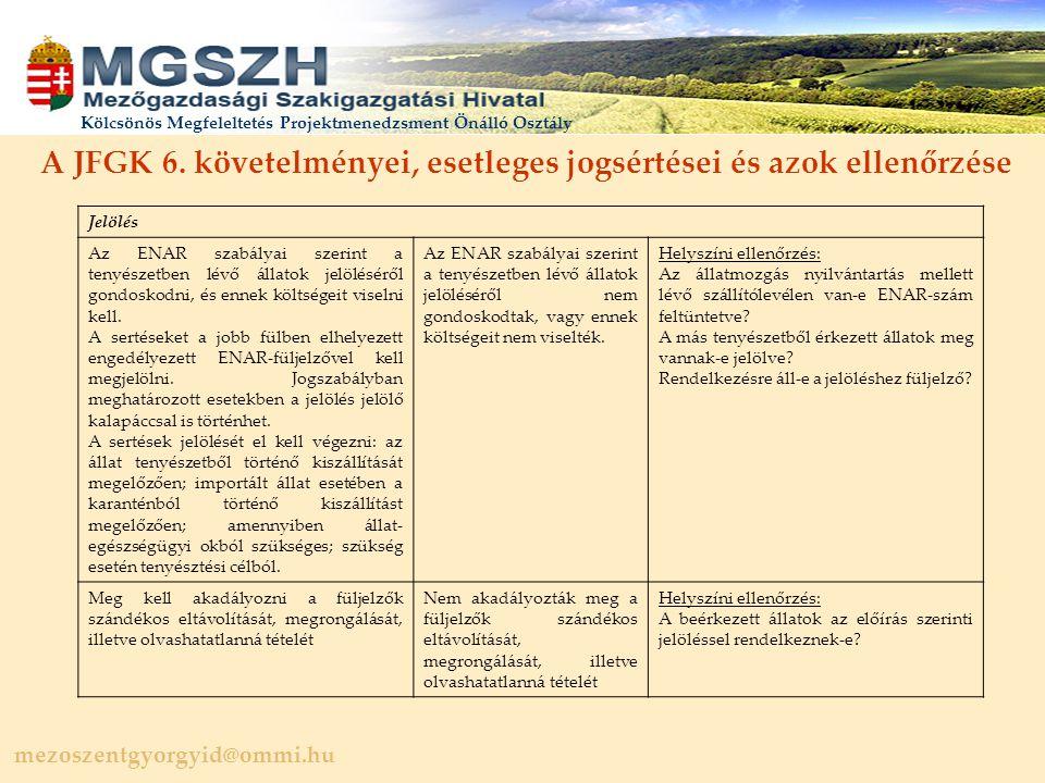 A JFGK 6. követelményei, esetleges jogsértései és azok ellenőrzése