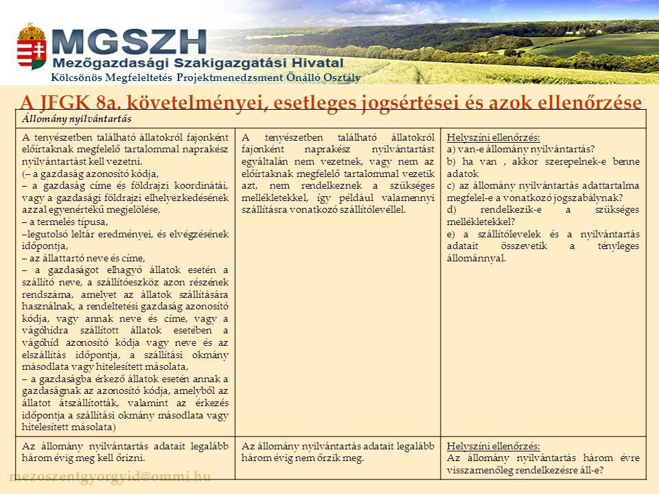 A JFGK 8a. követelményei, esetleges jogsértései és azok ellenőrzése