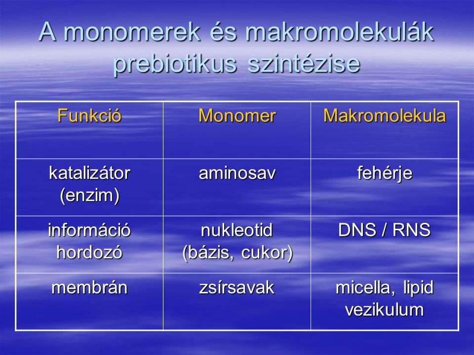 A monomerek és makromolekulák prebiotikus szintézise