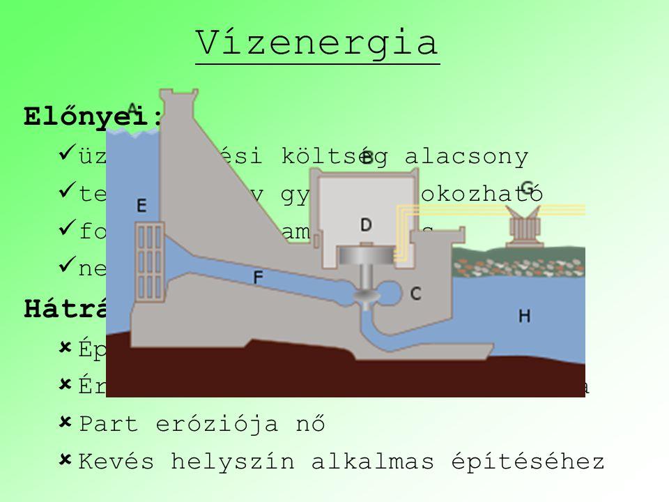 Vízenergia Előnyei: Hátrányai: üzemeltetési költség alacsony