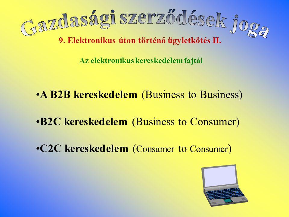 Gazdasági szerződések joga