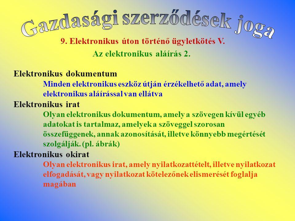 Gazdasági szerződések joga 9. Elektronikus úton történő ügyletkötés V.
