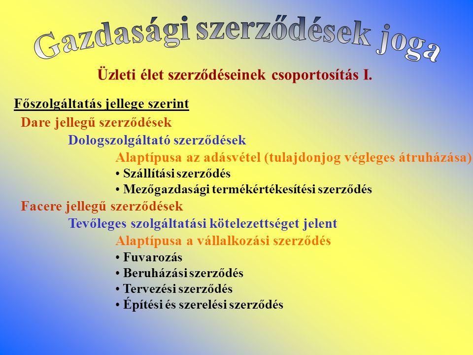 Gazdasági szerződések joga Üzleti élet szerződéseinek csoportosítás I.