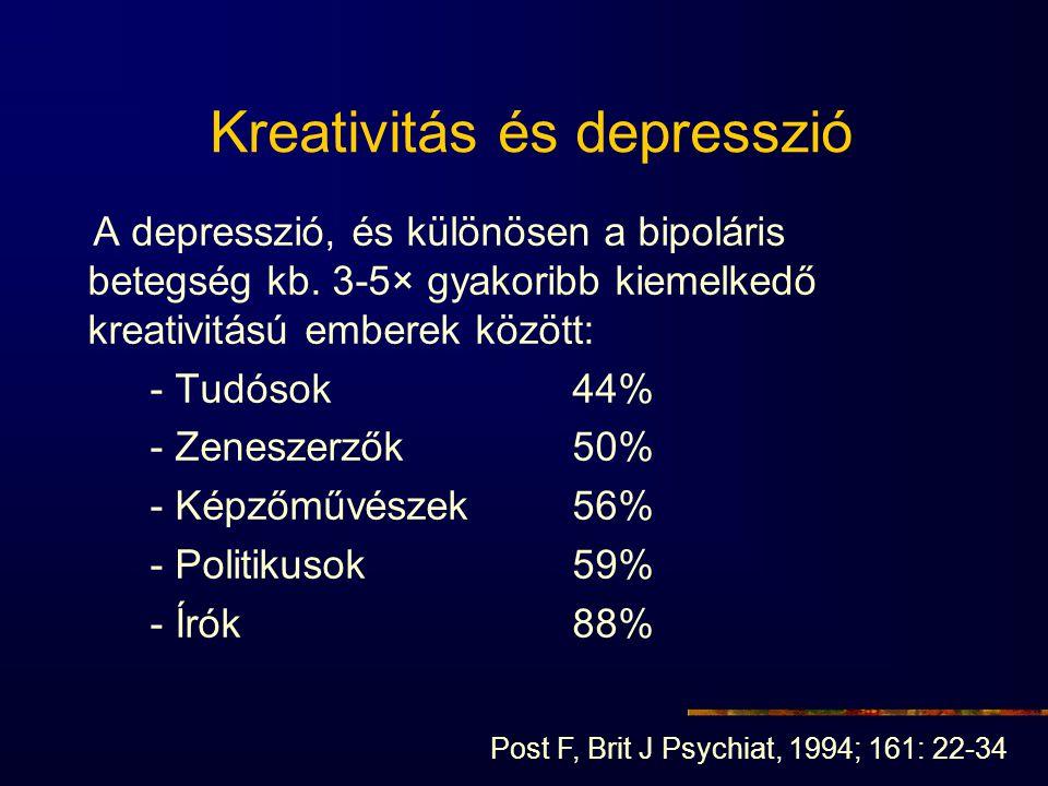 Kreativitás és depresszió