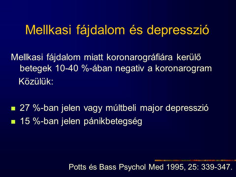 Mellkasi fájdalom és depresszió