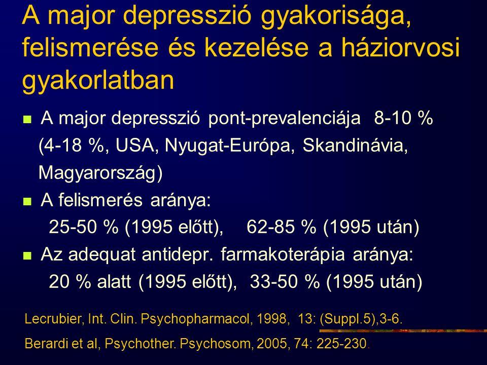 A major depresszió gyakorisága, felismerése és kezelése a háziorvosi gyakorlatban