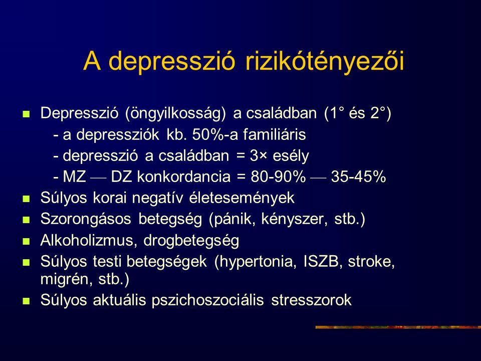 A depresszió rizikótényezői