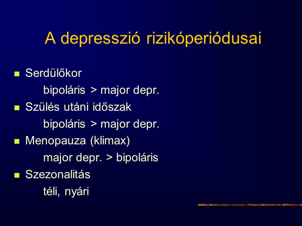A depresszió rizikóperiódusai