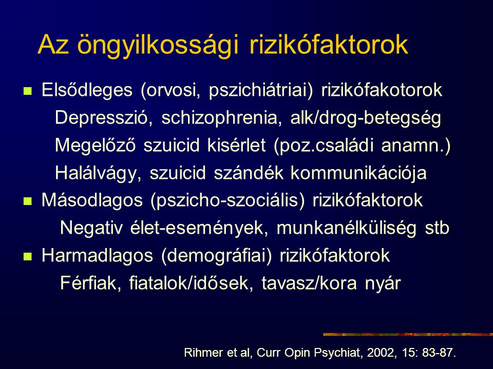 Az öngyilkossági rizikófaktorok