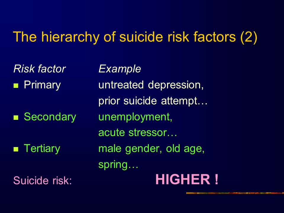 The hierarchy of suicide risk factors (2)