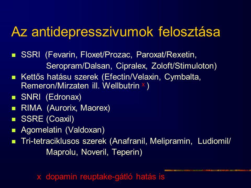 Az antidepresszivumok felosztása