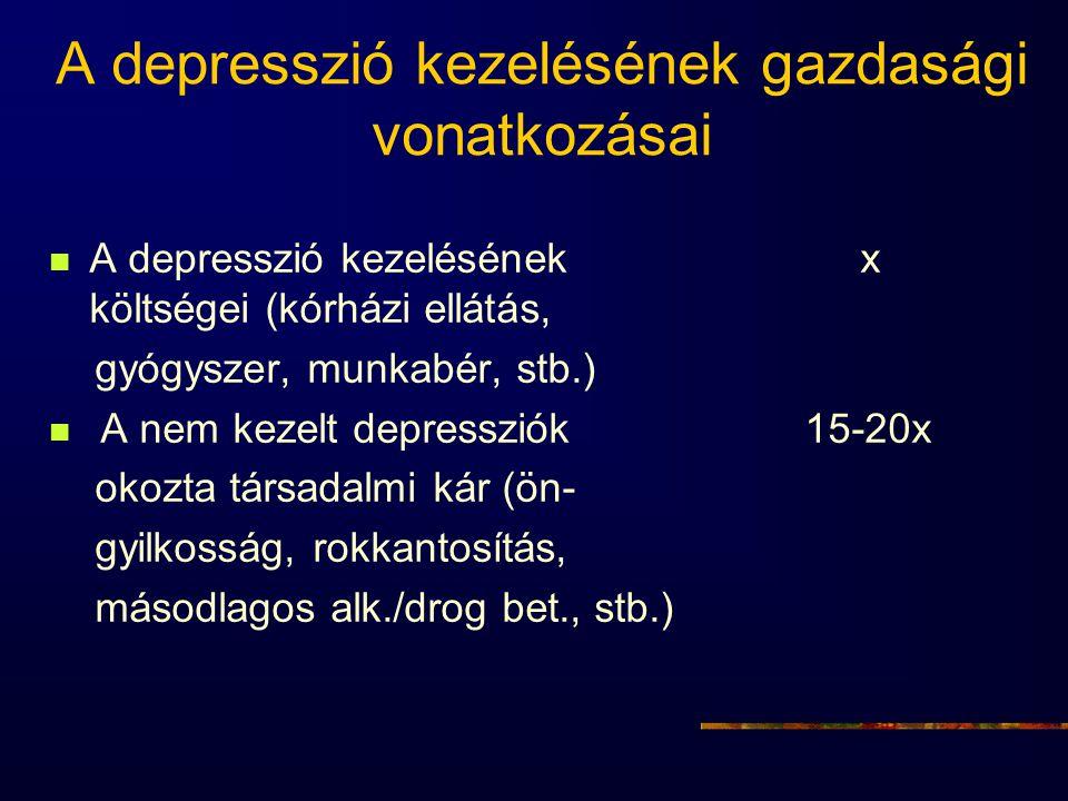 A depresszió kezelésének gazdasági vonatkozásai