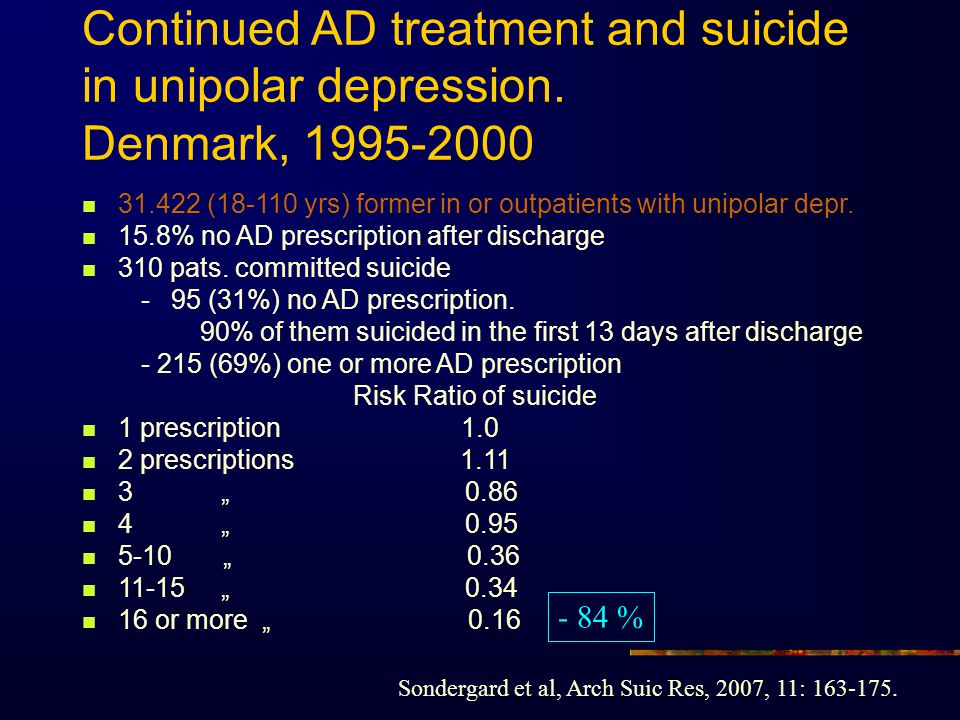 Continued AD treatment and suicide in unipolar depression