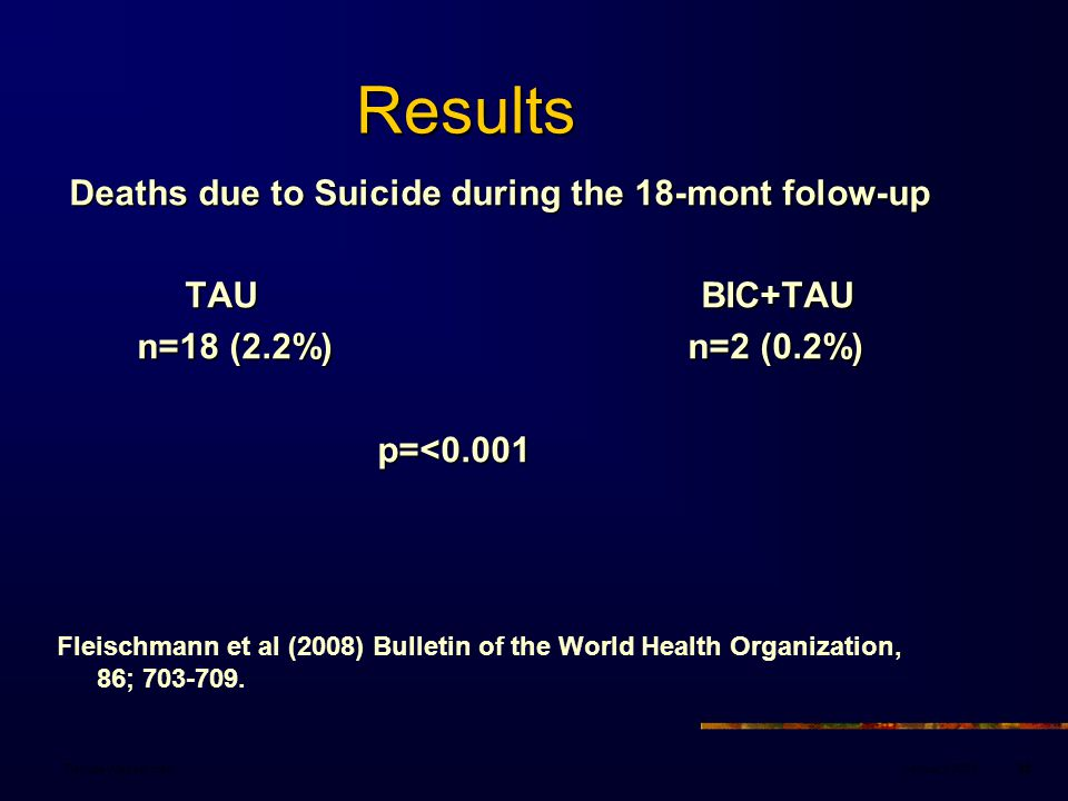 Deaths due to Suicide during the 18-mont folow-up