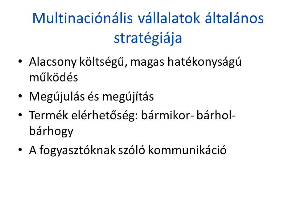 Multinaciónális vállalatok általános stratégiája