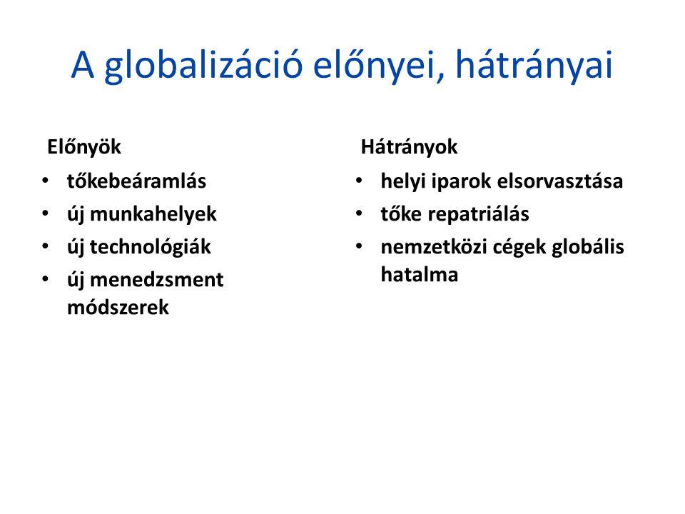 A globalizáció előnyei, hátrányai