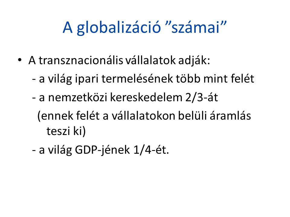 A globalizáció számai