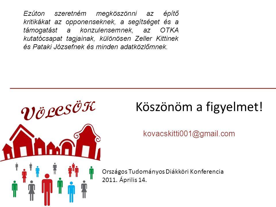 Köszönöm a figyelmet! kovacskitti001@gmail.com