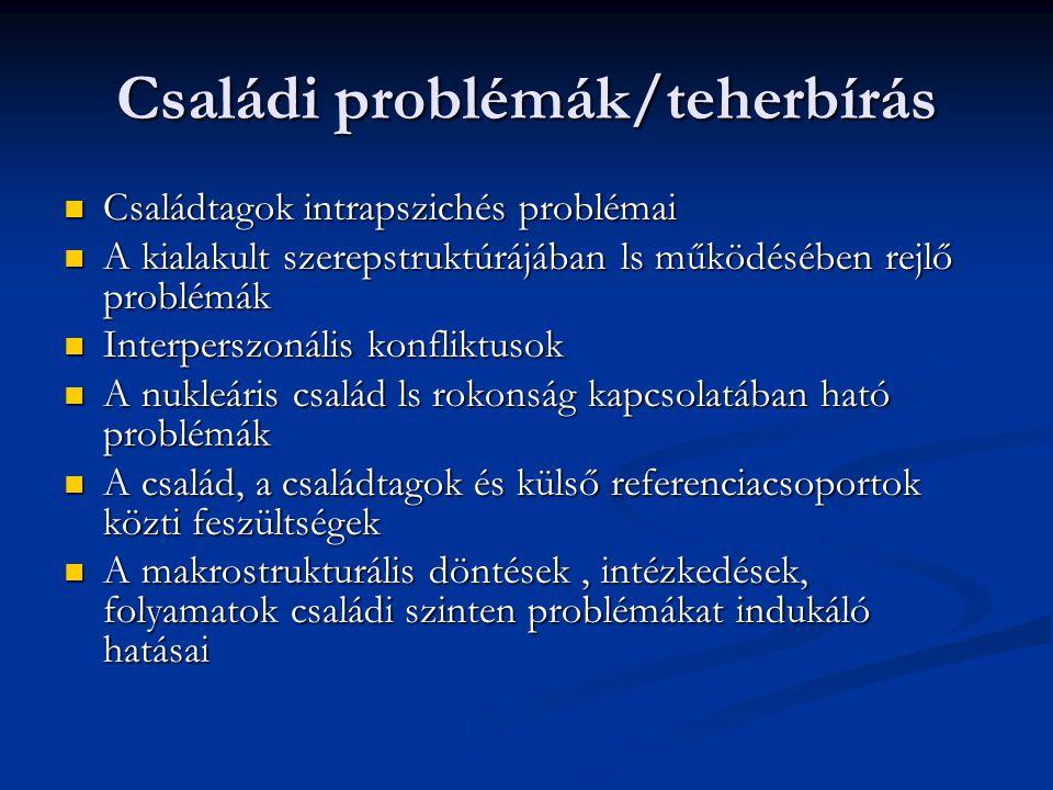 Családi problémák/teherbírás
