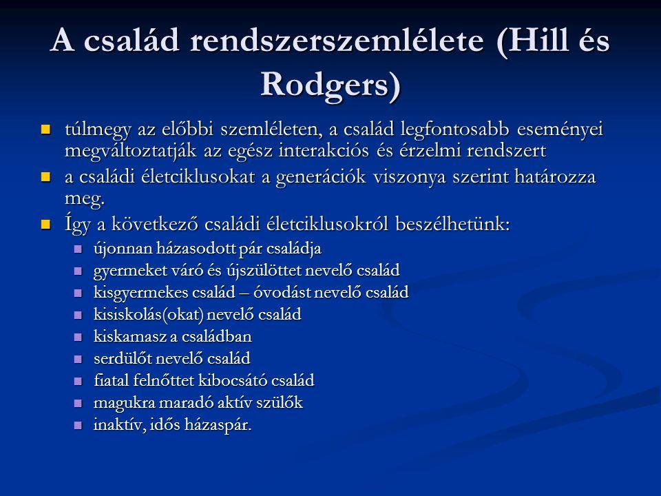 A család rendszerszemlélete (Hill és Rodgers)