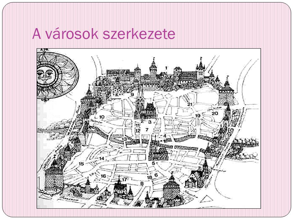 A városok szerkezete
