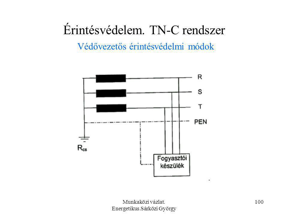 Érintésvédelem. TN-C rendszer Védővezetős érintésvédelmi módok
