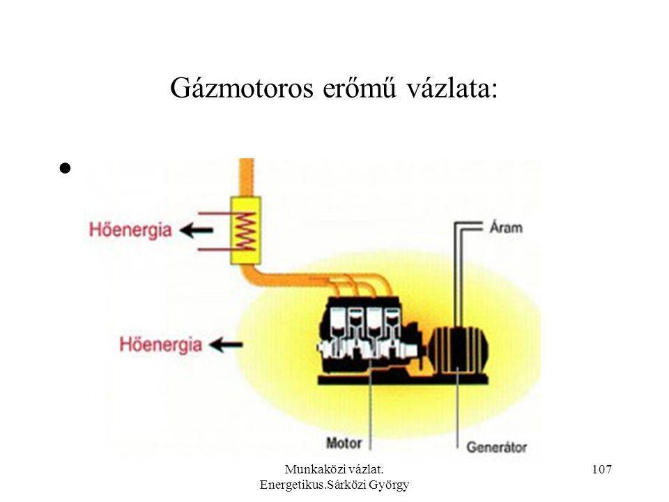 Gázmotoros erőmű vázlata: