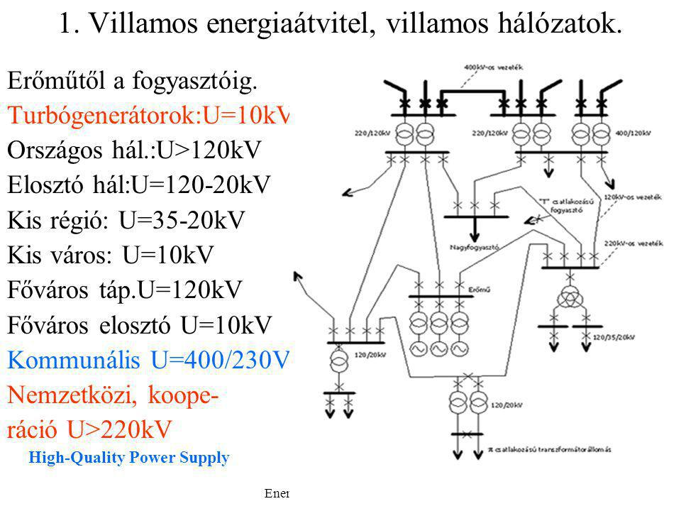 1. Villamos energiaátvitel, villamos hálózatok.