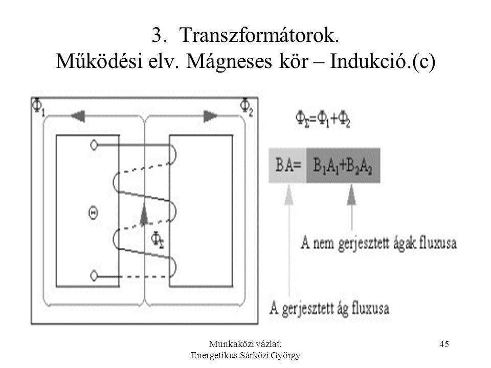 3. Transzformátorok. Működési elv. Mágneses kör – Indukció.(c)
