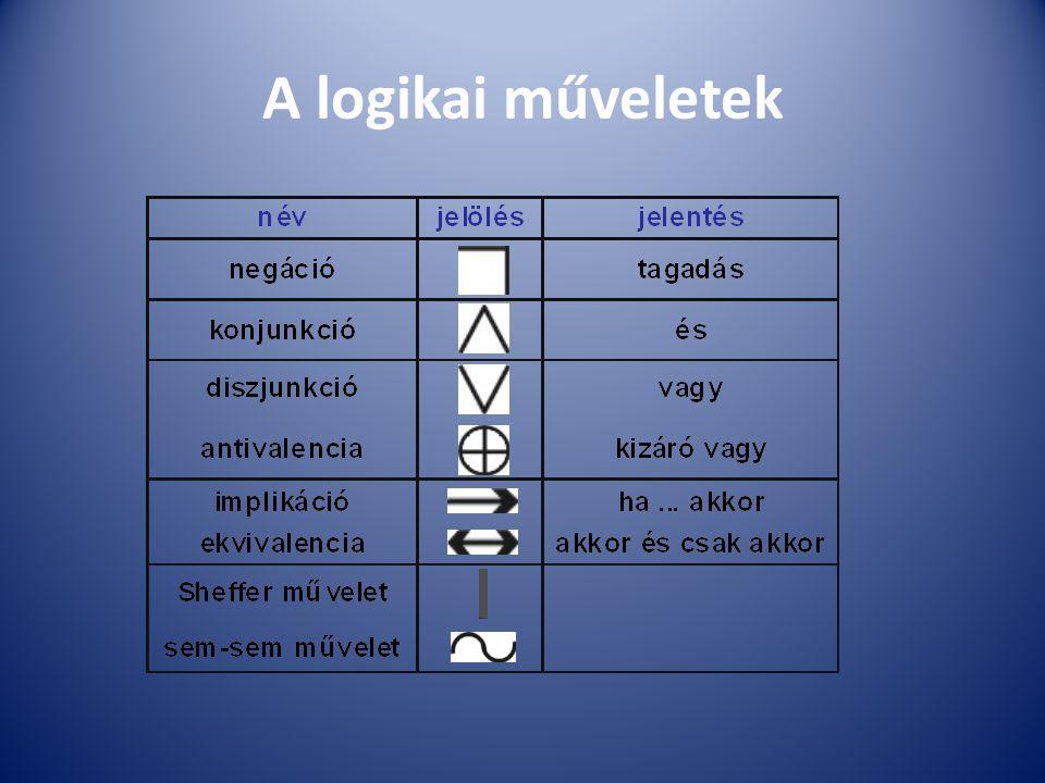 A logikai műveletek