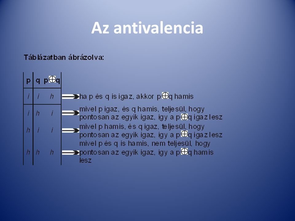 Az antivalencia