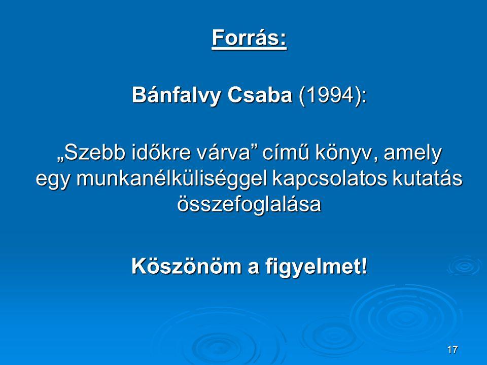 """Forrás: Bánfalvy Csaba (1994): """"Szebb időkre várva című könyv, amely egy munkanélküliséggel kapcsolatos kutatás összefoglalása."""