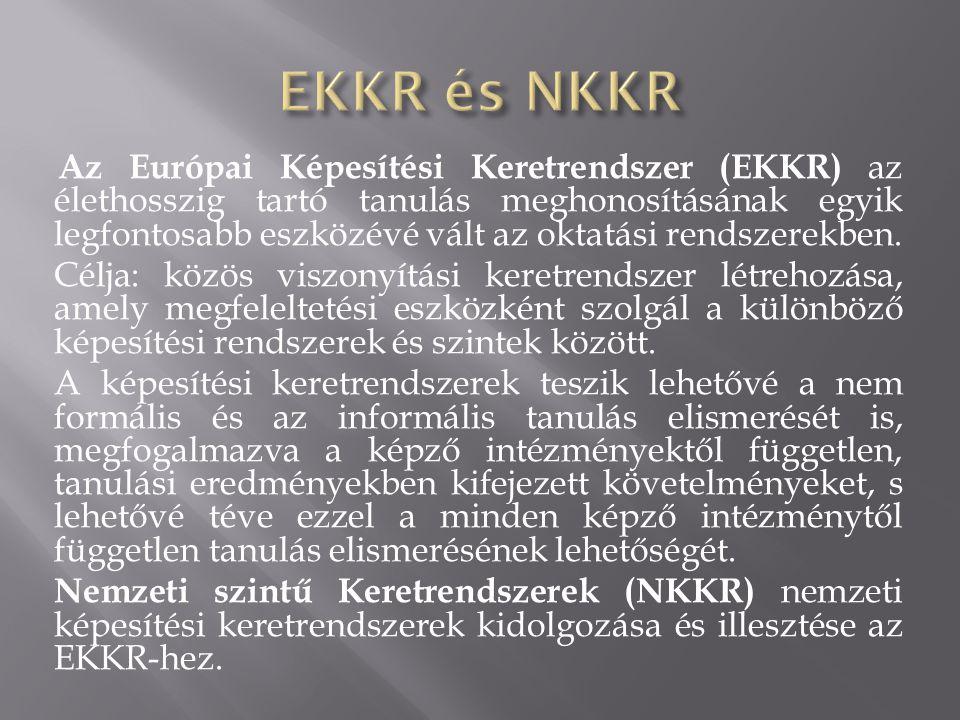 EKKR és NKKR
