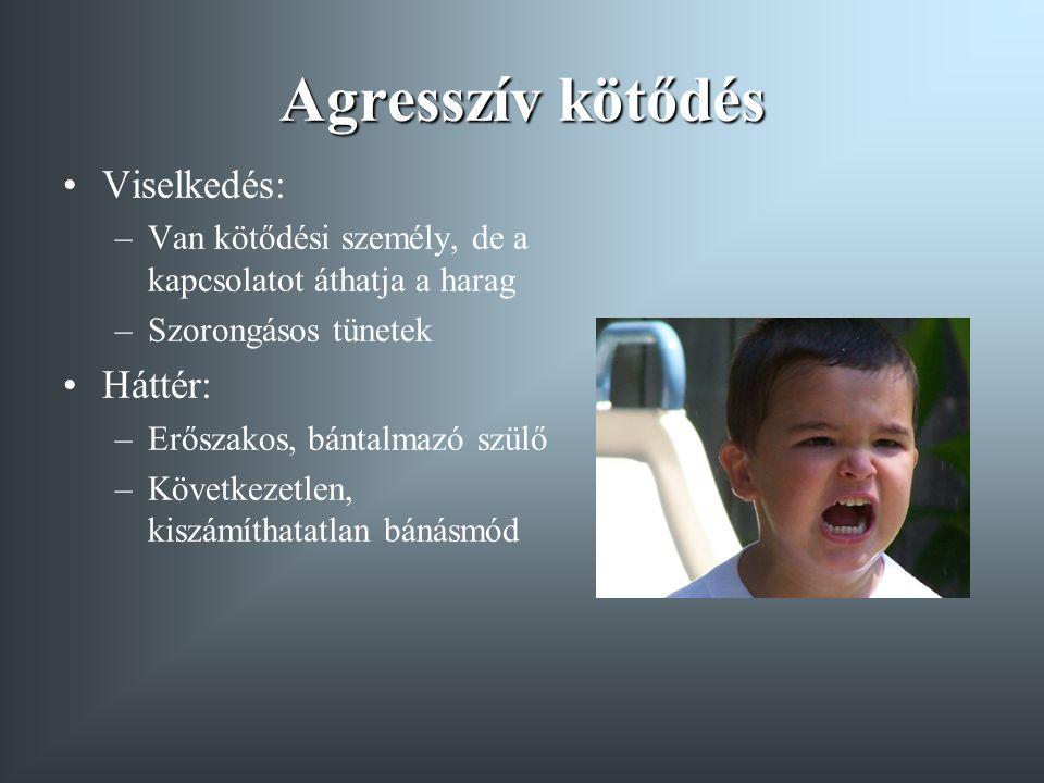 Agresszív kötődés Viselkedés: Háttér: