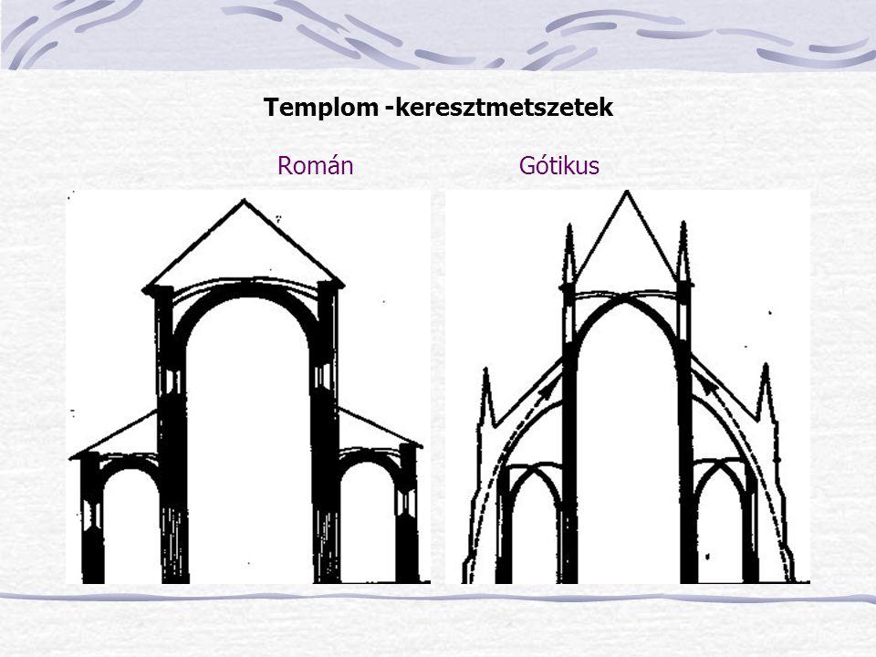 Templom -keresztmetszetek Román Gótikus