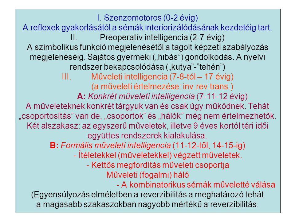 I. Szenzomotoros (0-2 évig) A reflexek gyakorlásától a sémák interiorizálódásának kezdetéig tart.