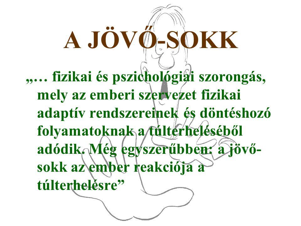 A JÖVŐ-SOKK
