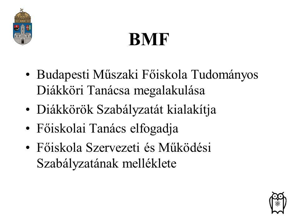 BMF Budapesti Műszaki Főiskola Tudományos Diákköri Tanácsa megalakulása. Diákkörök Szabályzatát kialakítja.