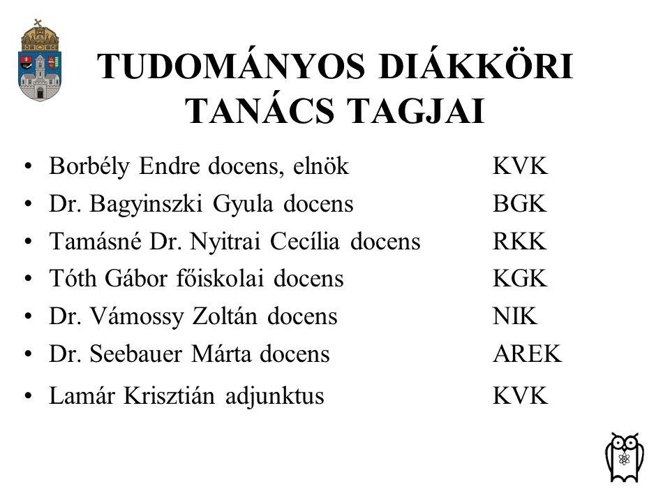 TUDOMÁNYOS DIÁKKÖRI TANÁCS TAGJAI