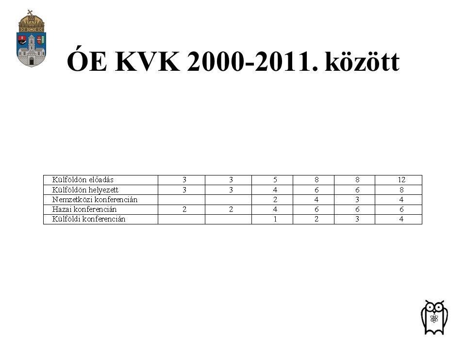 ÓE KVK 2000-2011. között