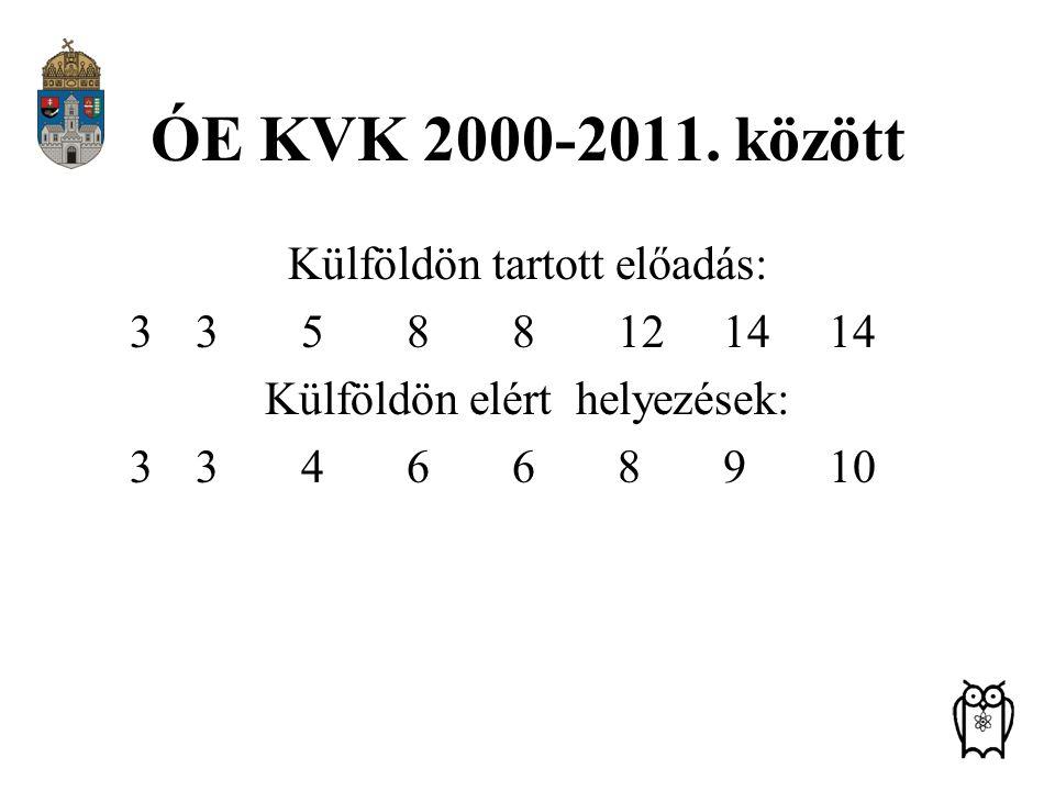 ÓE KVK 2000-2011. között Külföldön tartott előadás: 3 3 5 8 8 12 14 14