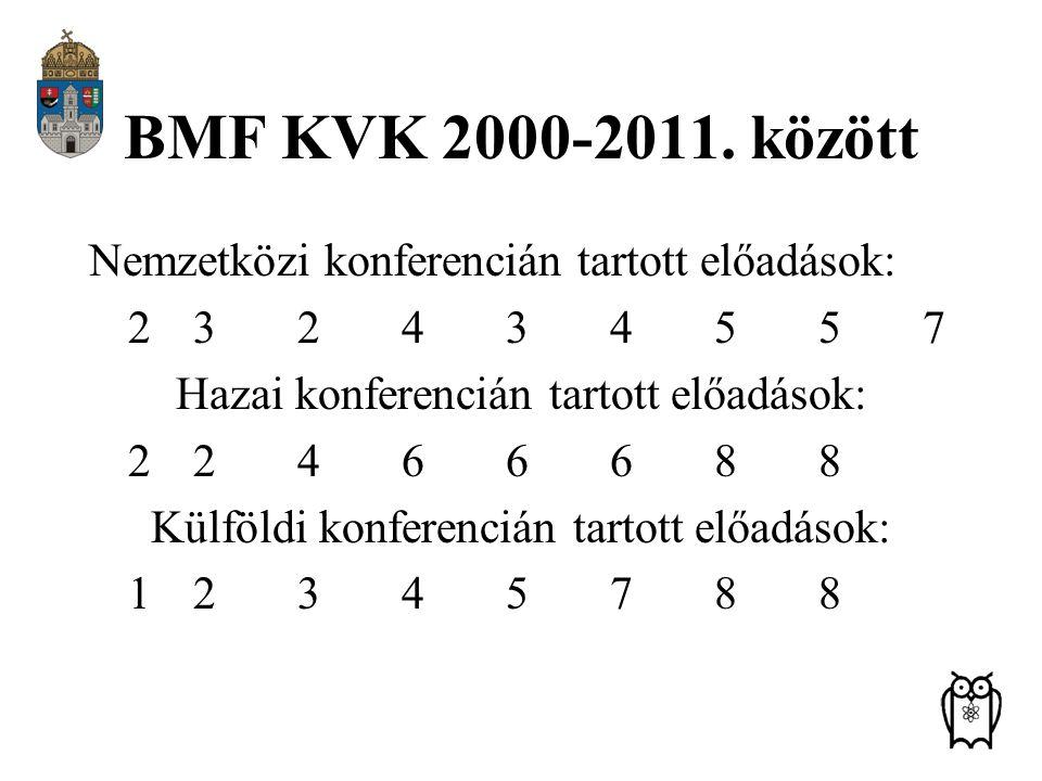 BMF KVK 2000-2011. között Nemzetközi konferencián tartott előadások: