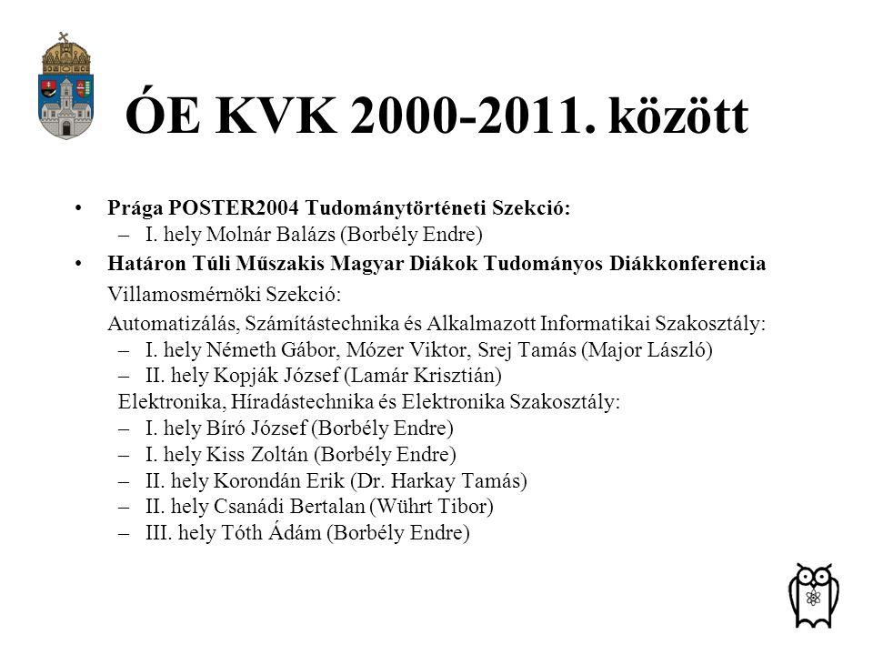 ÓE KVK 2000-2011. között Prága POSTER2004 Tudománytörténeti Szekció: